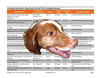 Download Dog Food Results